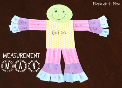 Measurement Man. Great DIY visual for learning cups, pints, quarts and gallons. {Playdough to Plato}