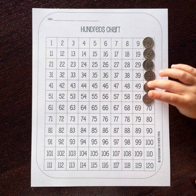 Free Hundred Chart plus 10 ways to use it!