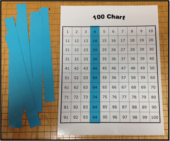 print a copy of the blank hundred chart fill in some numbers and ...