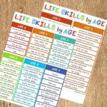 Life Skills Checklist