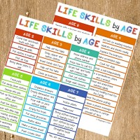 Helpful life skill checklist for kids
