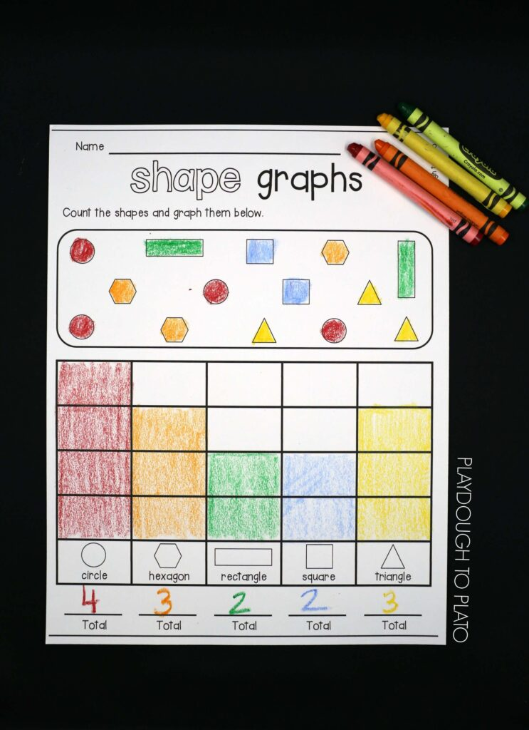 Shape Graphs!