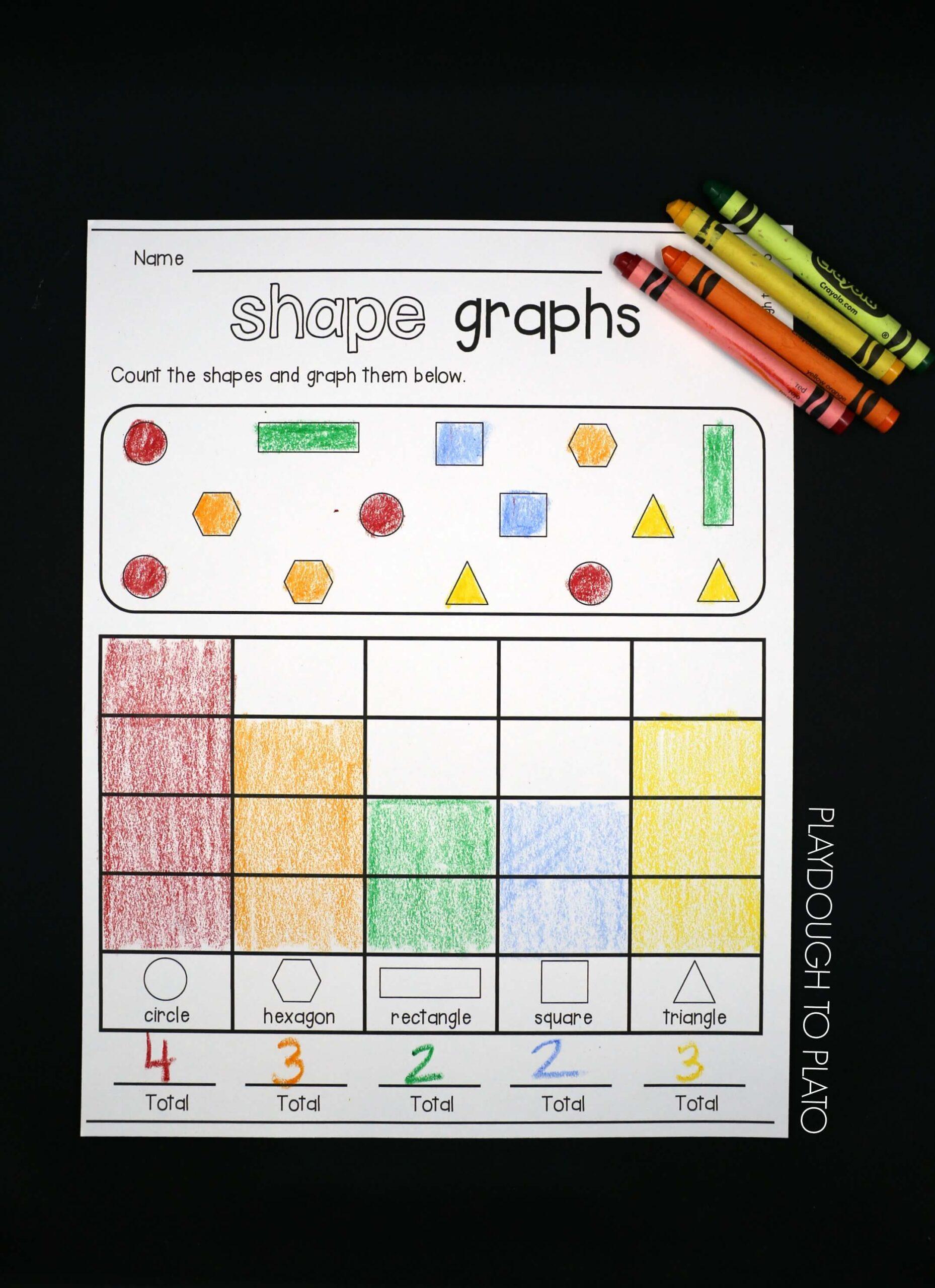 Shape Graphs