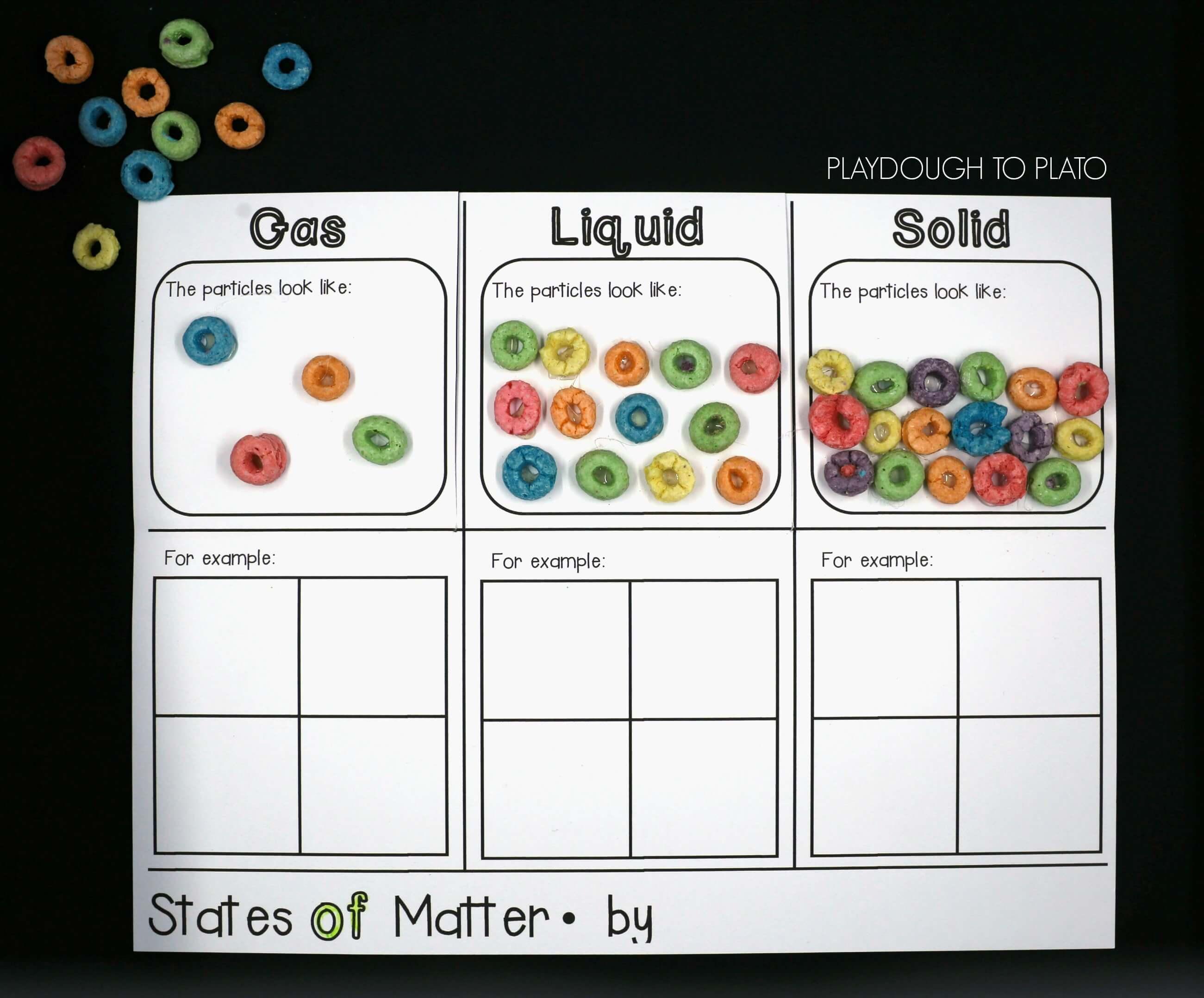 States of Matter Activ...