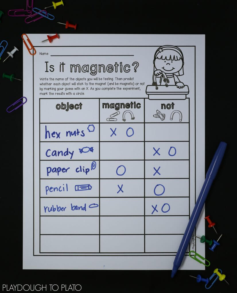 is-it-magnetic